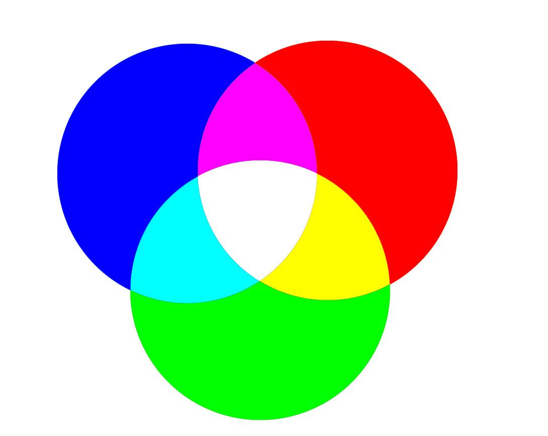 Thema: Organische Farbstoffe im Schulunterricht